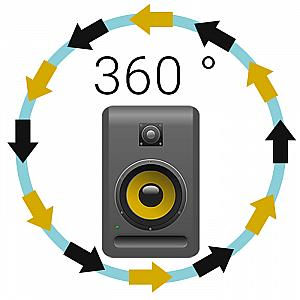 360° Sound Bluetooth-Lautsprechern