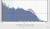 Tribit XBass LR1 Wharfedale Vergleich